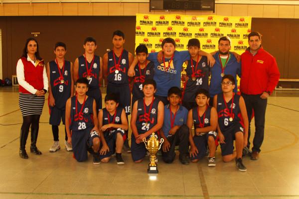 San José de Peñalolén, Campeón Categoría Varones Sub 14