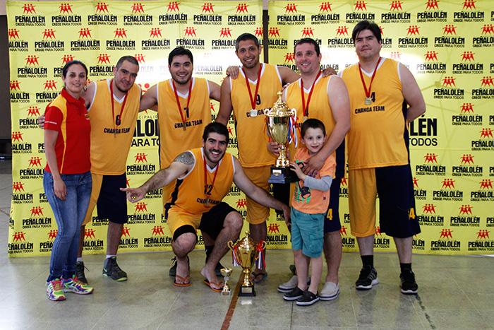 Changa Team, Campeones de la categoría Varones A.